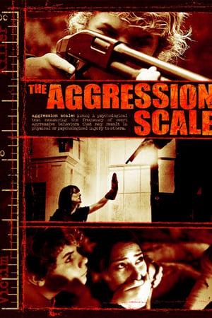 Agressziós skála