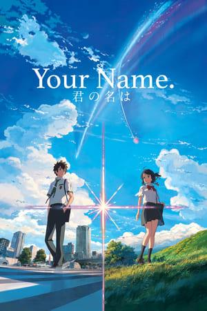 A neved poszter